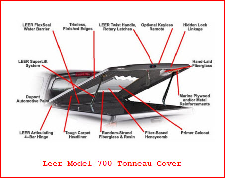 Leer Tonneau Cover Model 700 Diagram