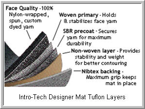 INtro Tech Designer Mat Tuflon Layers. A heavy duty, yet fashionable carpeted car floor mat from Intro-Tech