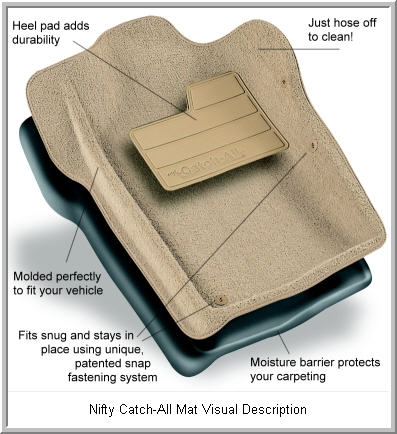Nifty CatchAll Car Mats and Truck Mats are a luxurious way to protect your vehicles floor from water, mud, dust and gunk.